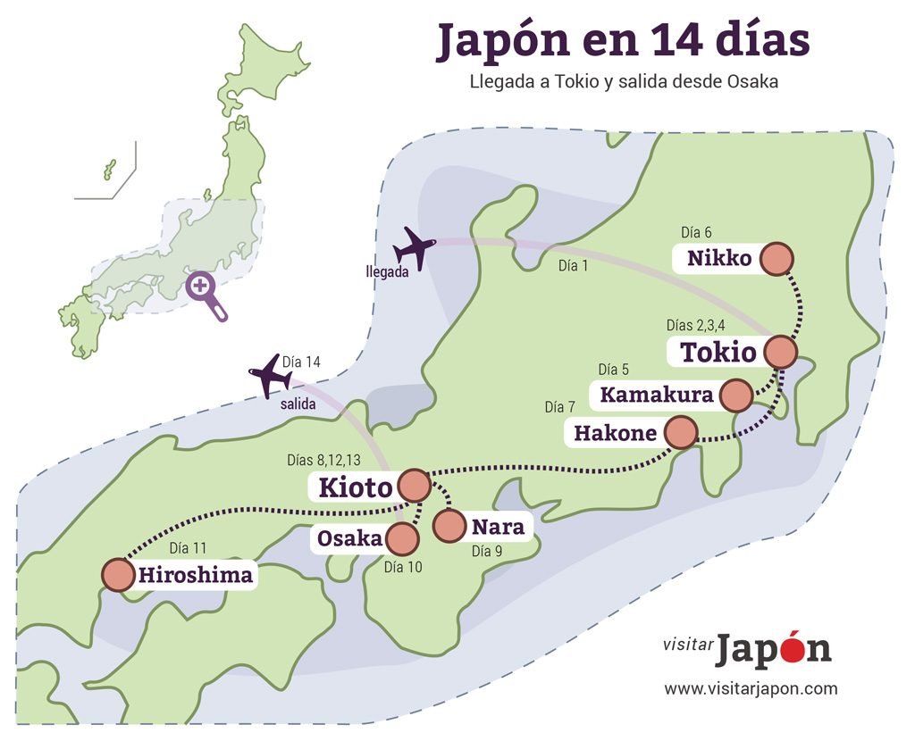 mapa ruta 14 dias