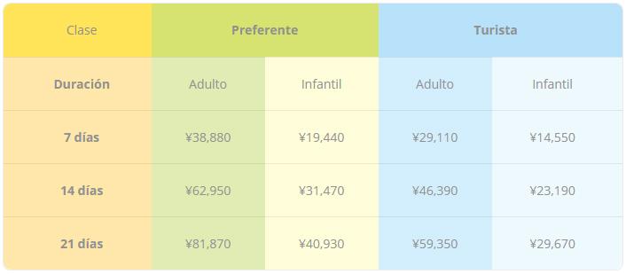 Tabla de Precios JR PASS