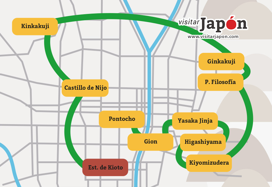 Ruta esencial Kioto