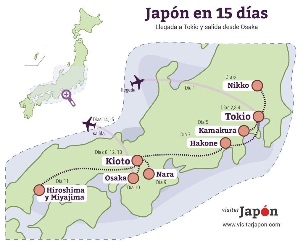 Japón en 15 días